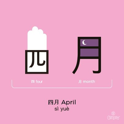 april-in-chinese