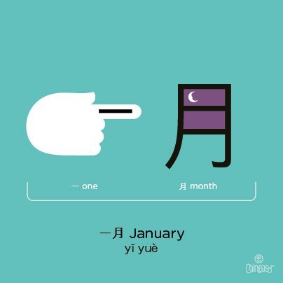 january-in-chinese