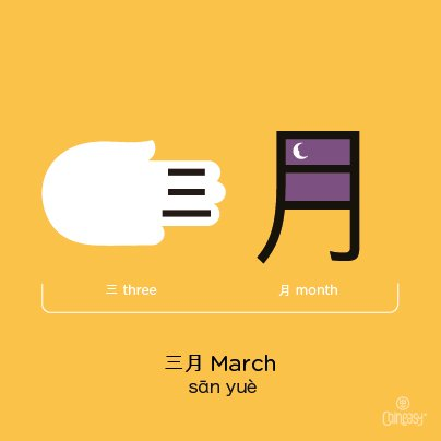 march-in-chinese